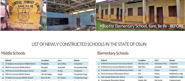 list-of-schools-in-osun