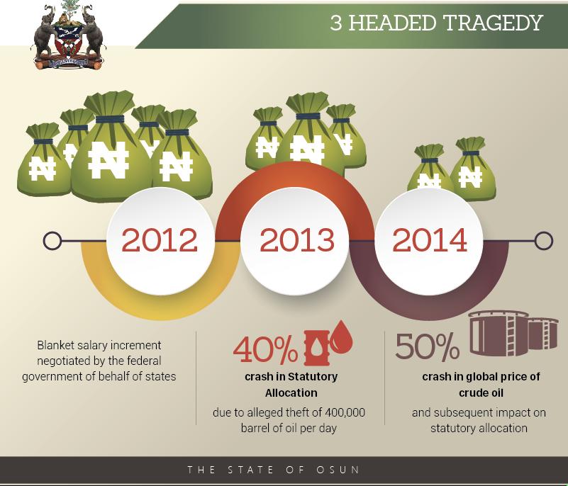 three-headed-tragedy-1